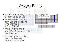 Chapter 7 (Teacher) The Development of the Periodic Table. - ppt ...