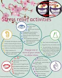 Stress Relief Chart Maybe A Take Home Sheet Stress