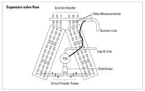 Parker Txv Chart Hvacr Tech Tip Understanding And Preventing Superheat