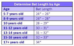 Softball Bat Sizing Chart Lamasa Jasonkellyphoto Co