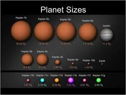 Planet Sizes Boy Does This Chart Give You Perspective
