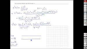 First Derivative Sign Chart Unit 6 3 First And Second Derivative Sign Chart Example Math 121