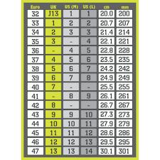 Speed Skate Size Chart Crazy Dbx 5 Skate