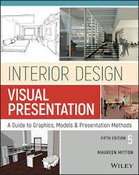 interior design visual presentation a