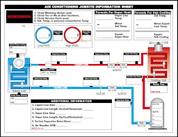 Superheat And Subcooling Chart Hvac Systems Troubleshooting Hvac Systems Using Superheat