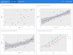 Flexdashboard Easy Interactive Dashboards For R