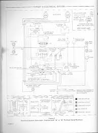 ford 3000 electrical diagram wiring diagrams best i need a wiring diagram for a ford 3000 tractor approx 1973 ford 3000 pto diagram ford 3000 electrical diagram