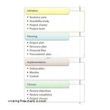 Feasibility Study Process Flow Chart Pin By Design Layouts Page Layout Design Print Design On