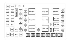 bmw fuse box diagram on bmw images free download wiring diagrams Bmw 325ci Fuse Box bmw fuse box diagram 4 1989 bmw 325i fuse box layout honda fuse box diagram 2004 bmw 325ci fuse box diagram