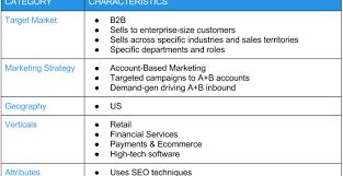 B To B Sales 5 Step Sales Plan For B2b Startups Market Republic