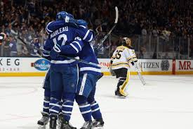 Toronto Maple Leafs Depth Chart Maple Leafs Depth Chart And Prospect Pipeline Chart 2017