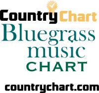 Top 200 Bluegrass Itunes Albums Chart 2019 Top 100