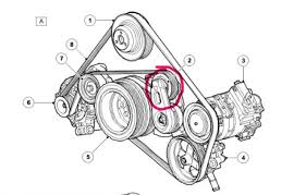 belt or pulley noise land rover forums land rover enthusiast forum belt or pulley noise primary tensioner jpg