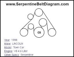 lincoln town car serpentine belt diagram  2000 lincoln ls fuse box diagram 2000 image about wiring