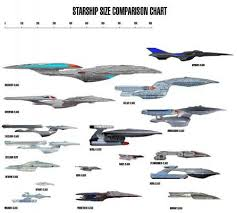 Starship Size Comparison Chart Star_trek Space Ship