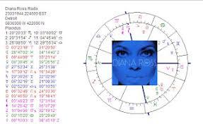Diana Astrology Chart Art Astrology Astrology Chart Diana Ross