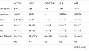 Ards Tidal Volume Chart Protective Lung Ventilation Litfl Ccc Ventilation