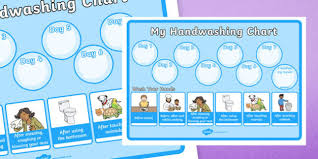 Washing Chart Hand Washing Record Chart Display Poster Hand Washing