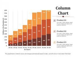 30 Off Chart Column Chart Business Analysis Ppt Powerpoint Presentation