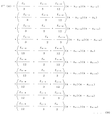 polynomial equation solver 4th degree jennarocca