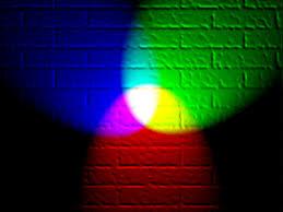 RGB color model - Wikipedia