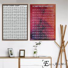 Ultimate Guitar Chord Chart Ultimate Guitar Chord Chart Canvas Art Print Painting Poster Wall Picture For Living Room Home Decorative Bedroom Decor No Frame