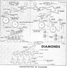 Diamond Mining Process Flow Chart Diamond Processing Flow Chart Of Beneficiation