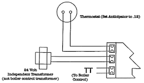 automag technical information HVAC Thermostat Wiring Diagram automag replacement zone valve diagram
