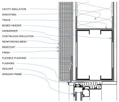 Exterior System Details EIFS AWCI Technology Center