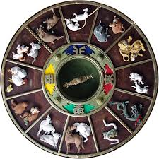 Chinese Zodiac Years Chart Chinese Zodiac Wikipedia