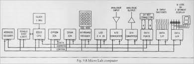 net hobby electronics how to circuit diagrams schematics block diagram of microlab showing various buses