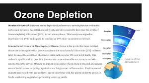 ozone depletion essay related post of ozone depletion essay