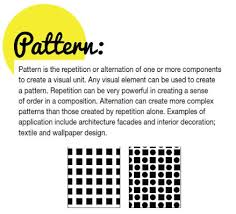 Patterns Definition Enchanting Pattern Definition ART EDUCATION ESSENTIALS Pinterest