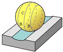 burnish metal. mechanics[edit] burnish metal