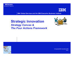 Four Actions Framework Strategic Innovation Strategy Canvas The Four Actions