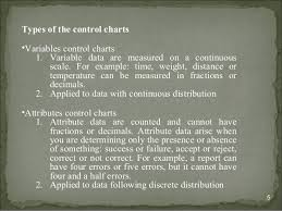 Theory Of Control Charts Ppt Hand Picked Theory Of Control Chart Ppt 2019