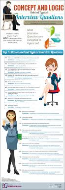 Job Interview Questions And Answers Infographics Mania Job
