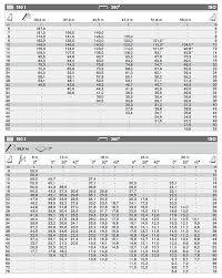 terex 100 ton crane the best crane 2017 GMC Wiring Diagrams 20 Ton Demag Wiring Diagram terex demag ac 140