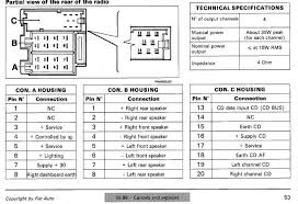 fiat fuse box diagram fiat wiring diagrams