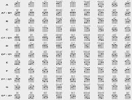 Soprano Ukulele Chord Chart Pdf Ukulele Chord Chart Pdf New Printable Guitar Chord Chart Pdf
