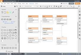 Online Diagram Software Visual Solution Lucidchart