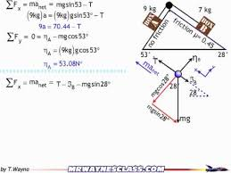 free body diagram class example     s solution   youtubefree body diagram class example     s solution