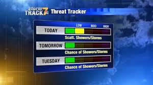 Kwwl Chart Weather Kwwl Eastern Iowa Breaking News Weather