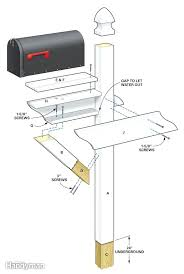Mailbox Dimensions Unique Mailbox Post Plans How To Build Step By