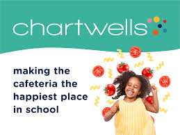 Frequently asked questions about chartwell. Happy Cafeterias Chartwells Schools