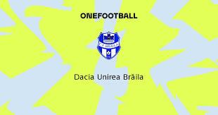 For this match, the initial asian handicap is csm ramnicu sarat+1.25; Dacia Unirea Brăila Onefootball