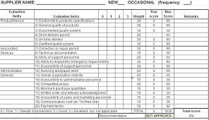 Supplier Scorecard Template Excel Supplier Scorecard Template Example Performance Religico