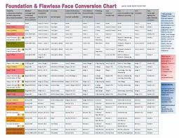 Foundation Conversion Chart With Undertones In 2019 Mary