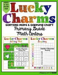 Lucky Chart