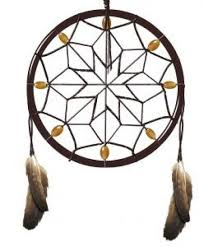Cherokee Indian Dream Catchers Fascinating Cherokee Dream Catcher Impressive Authentic Cherokee Indian Dream
